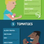 8 Strangest Allergy Cures {Accidentally Green}