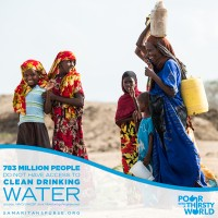 Today is World Water Day … help Samaritan's Purse, an international Christian relief organization, bring clean water to 5,000 families across the world.
